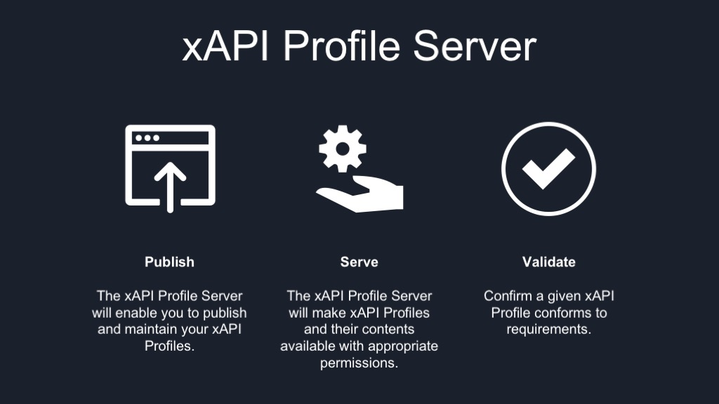 xAPI Profile Server: Advancing Learning Interoperability Across Systems